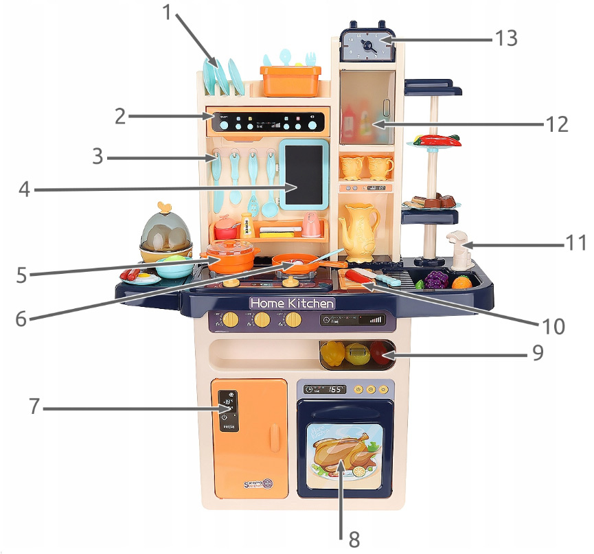 Opis kuchni dla dzieci XXL