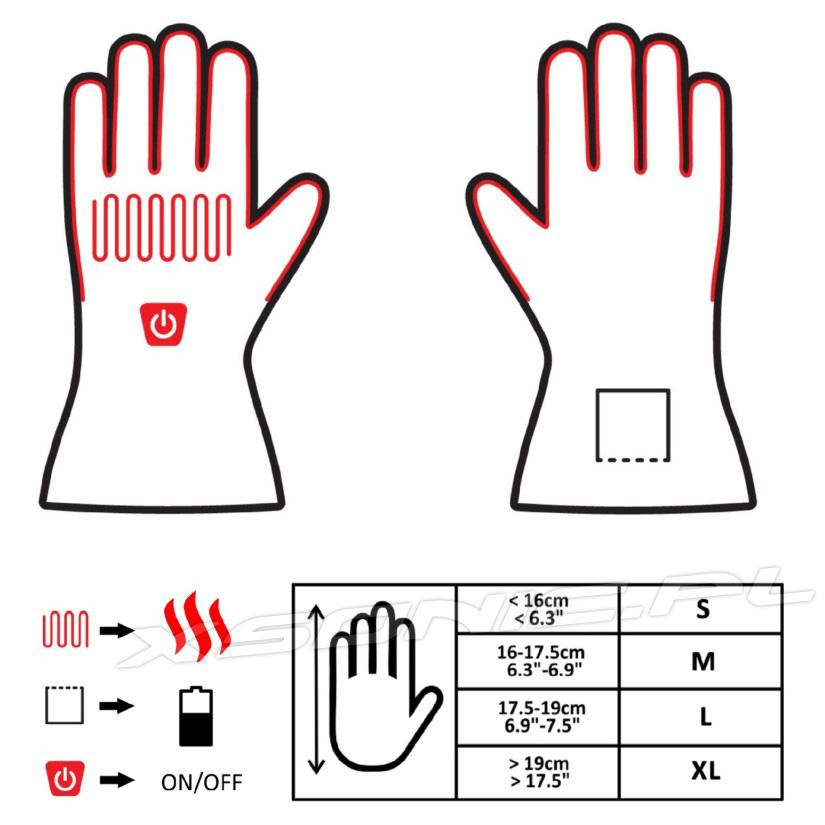 Ogrzewane rękawice robocze GLOVii grzejące do pracy na dworze GR2L