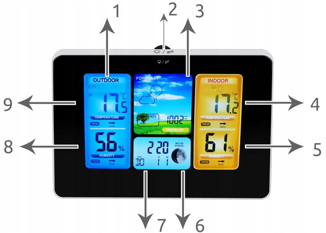Bezprzewodowa stacja pogodowa pogody zegar termometr data z czujką